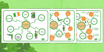 St. Patrick's Day Differentiated Concept Maps Polish - polish, concept map, mind map, St Patrick's Day concept map