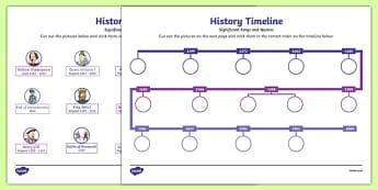 Kings and Queens Timeline Labelling Activity Sheet - kings, queens, timeline, labelling, activity, label, worksheet