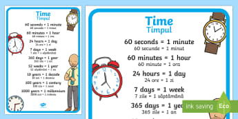 Time Display Poster English/Romanian - time, minutes, hours, telling the time, time measurement, measure, clocks,Romanian-translation