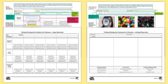 Thinking Critically and Creatively Observation Template - EYFS Assessment Resources, coel, characteristics of effective learning, challenges, problem solving,