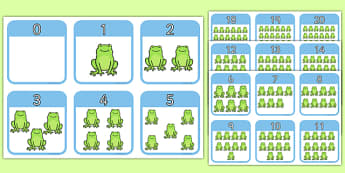 Five Little Speckled Frogs Counting Cards - numeracy, count