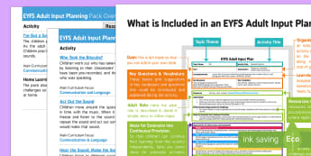 EYFS Phase 1 Aspect 6 - Voice Sounds Adult Input Planning and Resource Pack Overview - phonics, lesson plan, adult led, adult input plans, planning, planning overview, planning ideas.