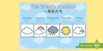 Weekly Weather Recording Flipchart English/Mandarin Chinese - Weekly Weather Recording Chart - weather, weather calendar, weekly weather calendar, weakly weather