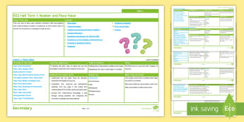 KS3 Half Term 1: Number and Place Value Unit Overview - Scheme of Work, SOW, Lessons, topics, planning, assessment