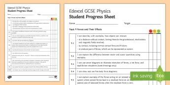 Edexcel Style GCSE Physics, Forces and Their Effects Progress Sheet - vector quantities, scalar quantities, force diagrams, resultant force, moments