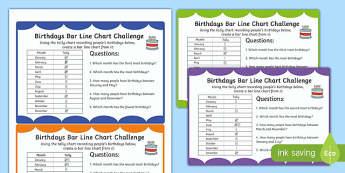 Birthdays Bar Line Chart Maths Challenge Cards - birthday, data