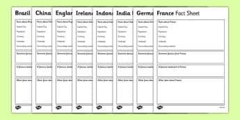 Countries Factsheet Writing Templates - country factsheets, country worksheet, countries worksheet, countries around the world, places, geography ks2