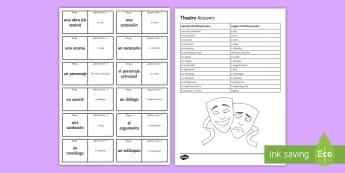 Theatre Key Vocabulary Loop Cards Spanish - Literature, Theatre, Drama, game, Cinema, Actor, Actress, Spelling, Key, Vocabulary