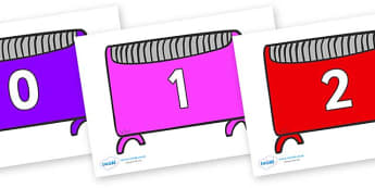 Numbers 0-100 on Heaters - 0-100, foundation stage numeracy, Number recognition, Number flashcards, counting, number frieze, Display numbers, number posters