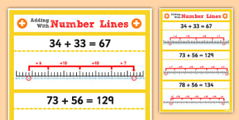 Year 2 Adding 2 Digit Numbers Using Number Lines Display Poster