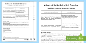Back to School Statistics Level 1 Unit Overview - NZ, Statistics,Back to School, year 1 maths, year 2 maths, statistics, all about me, all about us, g