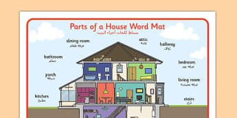 Parts of a House Word Mat Arabic Translation - arabic, parts, house, word mat, word, mat