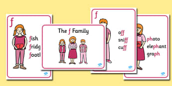 f Sound Family Member Posters-f, f sound family, f sound, sound families, posters,  sounds posters, sounds, letters, f poster, sounds, letters, literacy