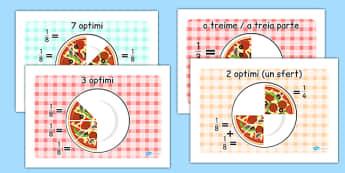 Fracții cu pizza - Planșe