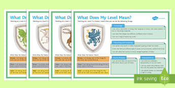 KS3 History Levels Display Posters - Levels, Assessment, Targets, Heraldry, Level 3, Level 4, Level 5, Level 6