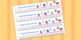 0-30 Number Line (Toys) - Counting, Numberline, Number line, Counting on, Counting back, robot, doll, skateboard, games console, dice, jigsaw, games, dominos, marbles, pogo, doll