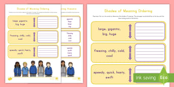Shades of Meaning Ordering Activity Sheet - Shades of Meaning, Synonyms, Common Core, Intensity, ELA, Ordering, Worksheet