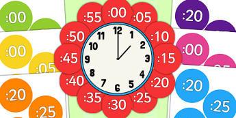 Analogue to Digital Clock Labels - clock label, digital, analogue