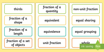 KS1 Fractions Key Word Cards - maths vocab, vocabulary, key vocabulary, mathematical vocabulary, non unit fraction, unit fraction,