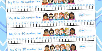 Ourselves Number Line 0-30 - numberline, ourselves, numeracy, aid