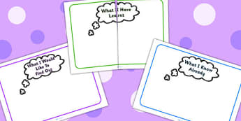 KWL Posters - know, want, learn, learning plan, lesson plan