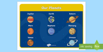 Our Planets Word Mat - Space, planet, planets, word mat, writing aid, topic words, moon, sun, earth, mars, ship, rocket, alien, launch, stars, planet, planets