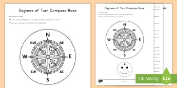 Degrees of Turn Compass Activity - compass rose, degrees, turn, angle, measurement, geometry
