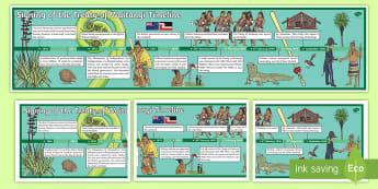 Signing of the Treaty of Waitangi Display Timeline - Treaty of Waitangi, waitangi, treaty, aotearoa, new zealand