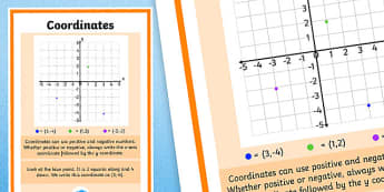 Coordinates Poster - maths, numeracy, display, visual aid, ks2, junior, map, location, geography, 4 quadrants, grid, x-axis, y-axis, pinpoint, find, mapping