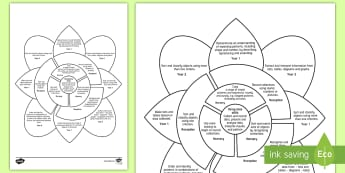 Foundation Phase Using Data Skills Assessment Flower - Foundation phase,, foundation phase assessment, assessment, assessment flower, numeracy, number, mat