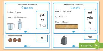 Measurement Conversion Display Posters - capacity, time, mass, measurement, conversion, imperial, display posters