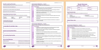 New Zealand Social Sciences Years 7-8 Unit Plan Template - New Zealand Class Management