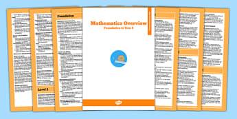 AusVELs Victorian Curriculum Foundation to Level 6 Maths Overview - australia