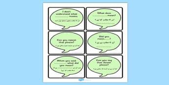Prompt Cards for Clarification Urdu Translation - urdu, reflect, support cards, prompts