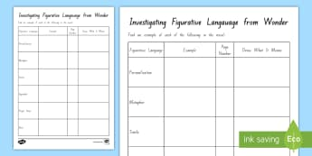 Years 5 and 6 Chapter Chat Figurative Language Activity to Support Teaching On Wonder by R.J. Palacio - literacy, reading, chapter chat, RJ Palacio, wonder, figurative language