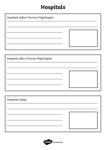Florence Nightingale Hospital Comparison Writing Frame