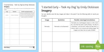 'I started Early - Took my Dog' by Emily Dickinson Imagery Activity Sheet  - GCSE English Literature, Time and Place Cluster, Edexcel Poetry, Poetry Exploration, Exam Practice,