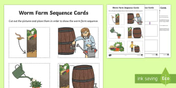 Worm Farm Sequence Cards Worksheet / Activity Sheet - Sustainability, worm farm, wormery, worms, sequencing events, Worksheet, sequence, eco, ecofriendly,