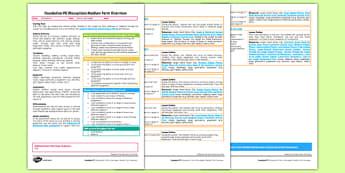 Foundation PE (Reception) - Gymnastics - Gym in the Jungle Medium Term Overview - EYFS, PE, Physical Development, Planning