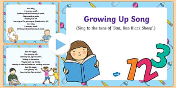 Growing Up Song PowerPoint