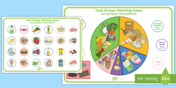 Food Groups Matching Game English/French - food groups, matching, match,protein, carbohydrates,dairy products