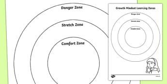 Growth Mindset Learning Zones Worksheet / Activity Sheet, worksheet