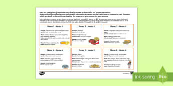 Healthy Eating Analysing Menu Choices Activity English/Romanian - Healthy Eating Analysing Menu Choices Activity - eating, health, healthy eating, EAL, translation,