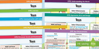 EYFS Toys Themed Lesson Plan and Enhancement Ideas - planning, lesson ideas, EYFS lessons, toy