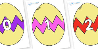 Numbers 0-31 on Easter Eggs (Cracked) - 0-31, foundation stage numeracy, Number recognition, Number flashcards, counting, number frieze, Display numbers, number posters