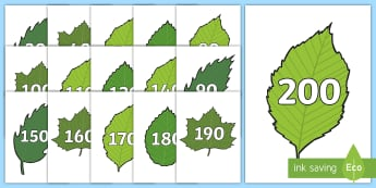Counting in 10s on Leaves Display Poster  - Numbers to 100 (in 10s, on leaves) - numbers, to 100, in 10s, counting, activity, numberacy, clover