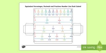 Equivalent Percentages, Decimals and Fractions Number Line Desk Cuboid  Net - Percentages, Decimals and Fractions Number Line desk cuboid - percentages, decimals, fractions, numb