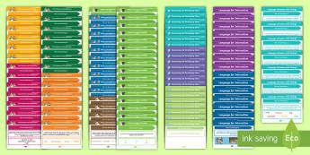 Australian Curriculum - English: Language Content Descriptions Display Pack - Australian Curriculum English Content Descriptions Display Posters, Content Descriptors, Language, L