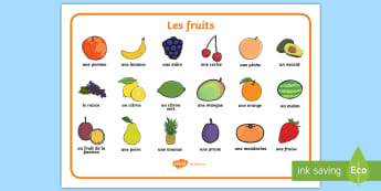 Set de mots : Les fruits - nourriture, mangue, fraise, vocabulaire, cycle 1,French