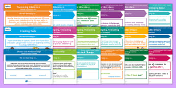 Australian Curriculum – English: Year 6 Content Descriptions Display Pack - Learning Intention, ACARA, WALT, Learning Objective, Learning Goal, Goals, Assessment, National Curr